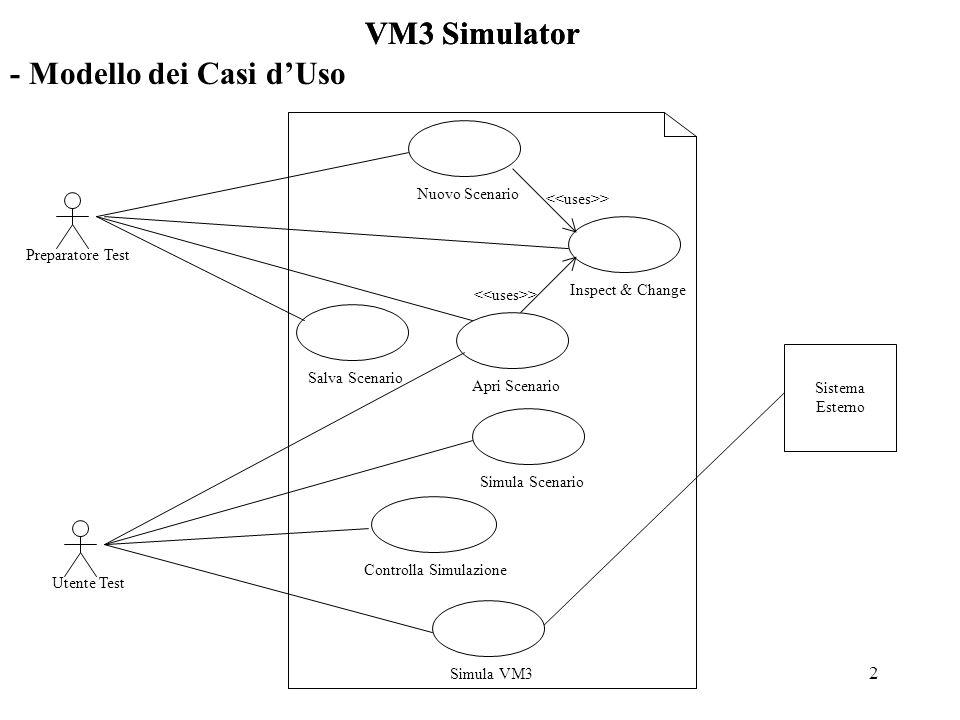2 VM3 Simulator - Modello dei Casi dUso Preparatore TestUtente Test Simula ScenarioApri Scenario > Nuovo Scenario > Simula VM3 Sistema Esterno Salva ScenarioControlla SimulazioneInspect & Change