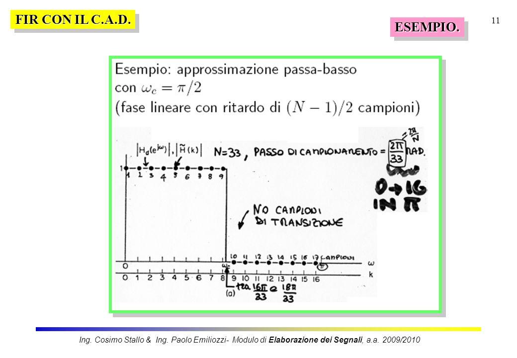 11 FIR CON IL C.A.D. ESEMPIO.ESEMPIO. Ing. Cosimo Stallo & Ing. Paolo Emiliozzi- Modulo di Elaborazione dei Segnali, a.a. 2009/2010