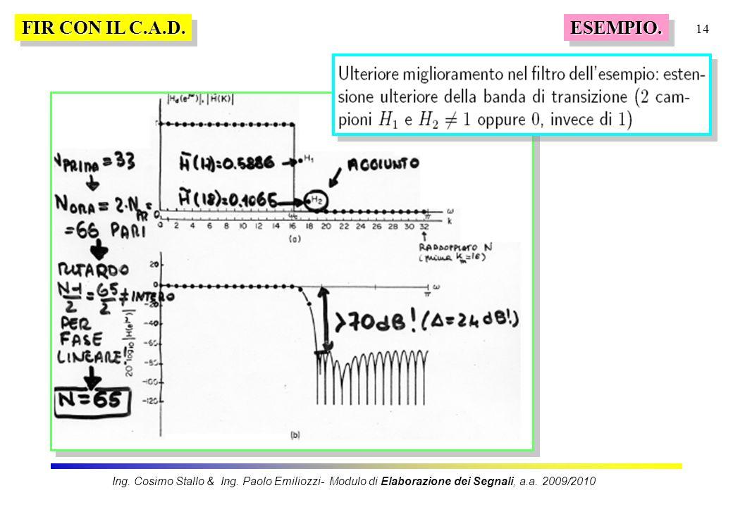 14 ESEMPIO.ESEMPIO. FIR CON IL C.A.D. Ing. Cosimo Stallo & Ing. Paolo Emiliozzi- Modulo di Elaborazione dei Segnali, a.a. 2009/2010