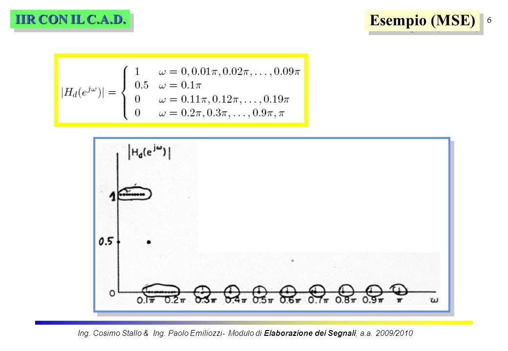 7 IIR CON IL C.A.D.Esempio (MSE) Ing. Cosimo Stallo & Ing.