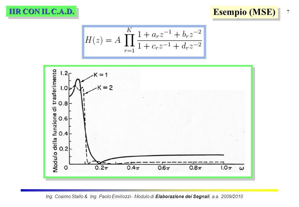 7 IIR CON IL C.A.D. Esempio (MSE) Ing. Cosimo Stallo & Ing. Paolo Emiliozzi- Modulo di Elaborazione dei Segnali, a.a. 2009/2010