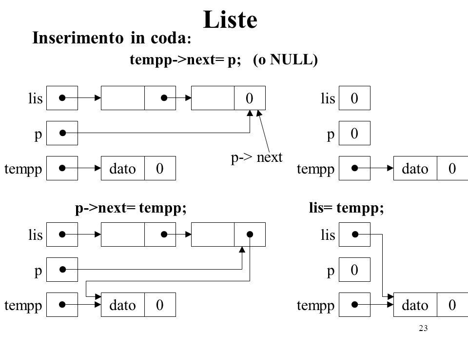 23 Liste Inserimento in coda : tempp->next= p; (o NULL) p-> next dato0 0 lis p tempp 0 lis 0 p dato0 tempp lis p dato0 tempp lis 0 p dato0 tempp p->ne