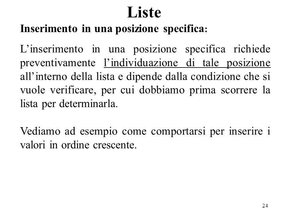 24 Liste Inserimento in una posizione specifica : Linserimento in una posizione specifica richiede preventivamente lindividuazione di tale posizione a