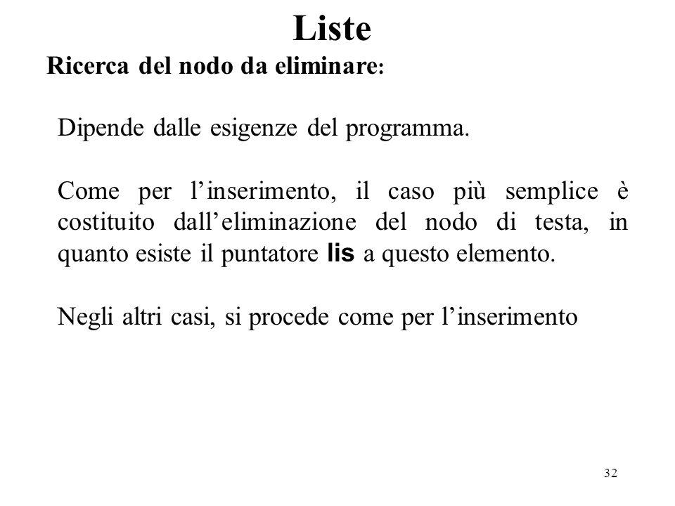 32 Liste Ricerca del nodo da eliminare : Dipende dalle esigenze del programma. Come per linserimento, il caso più semplice è costituito dalleliminazio