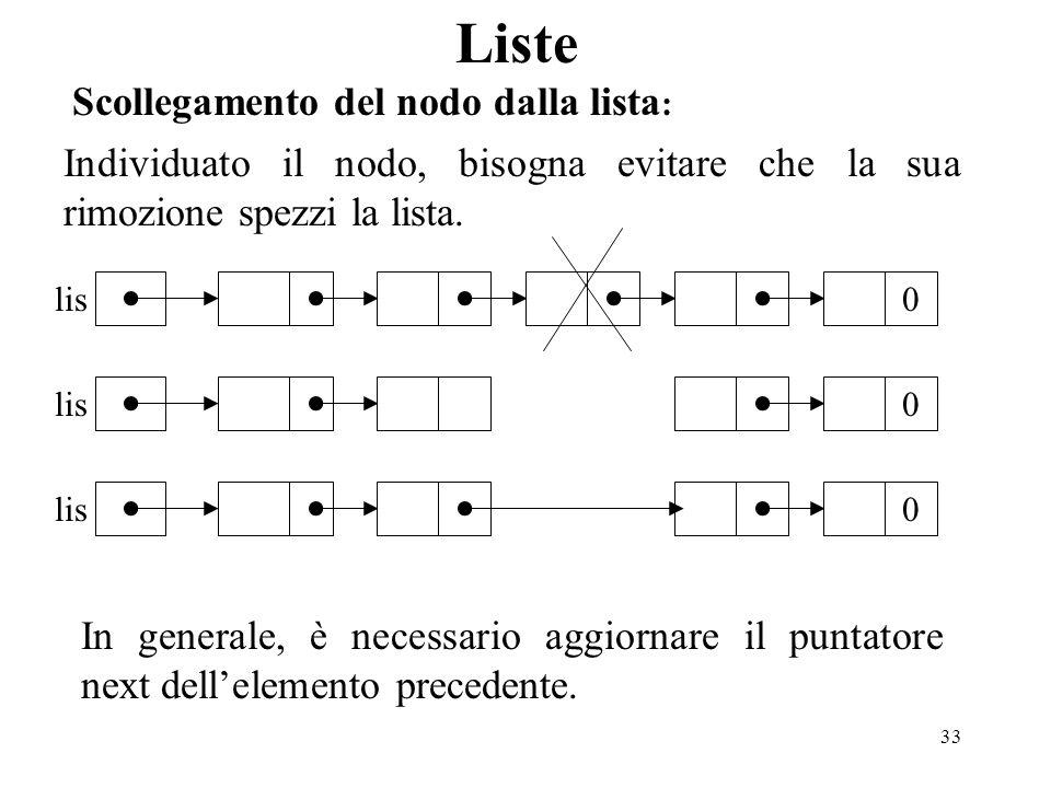33 Liste Scollegamento del nodo dalla lista : Individuato il nodo, bisogna evitare che la sua rimozione spezzi la lista. lis 0 00 In generale, è neces