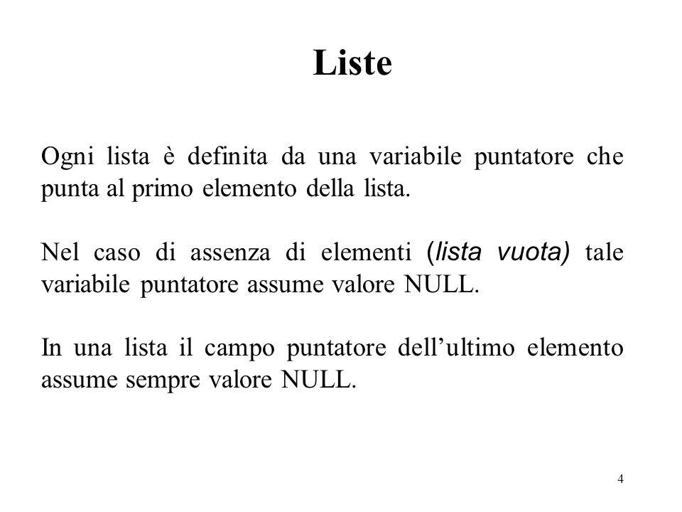 4 Ogni lista è definita da una variabile puntatore che punta al primo elemento della lista. Nel caso di assenza di elementi (lista vuota) tale variabi