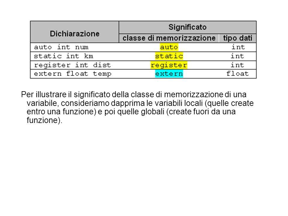 Per illustrare il significato della classe di memorizzazione di una variabile, consideriamo dapprima le variabili locali (quelle create entro una funz