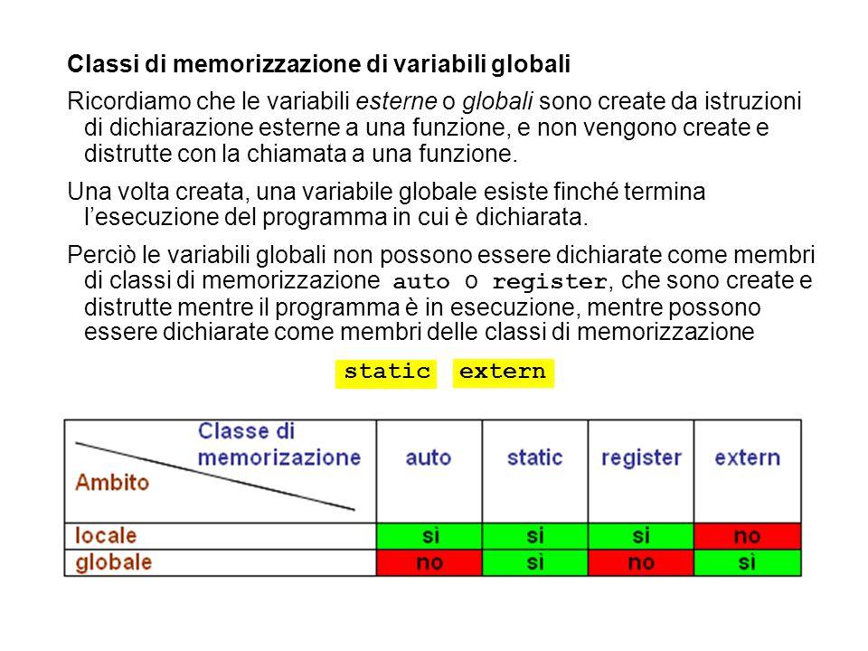 Classi di memorizzazione di variabili globali Ricordiamo che le variabili esterne o globali sono create da istruzioni di dichiarazione esterne a una f