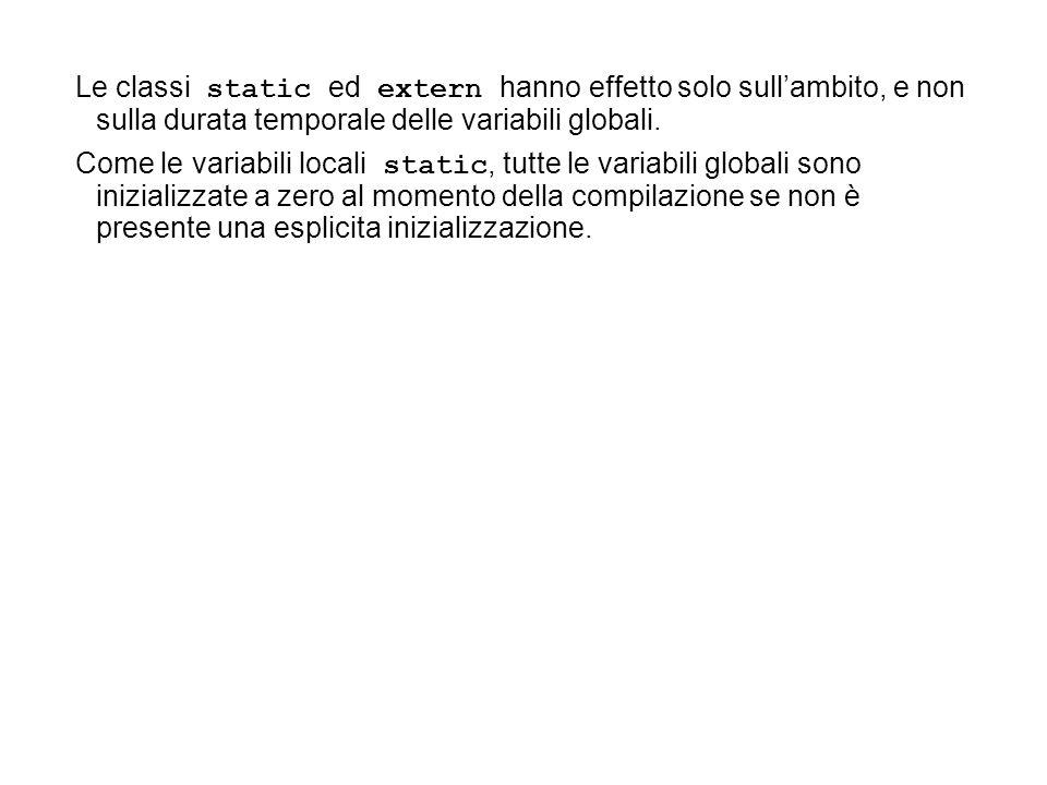 Le classi static ed extern hanno effetto solo sullambito, e non sulla durata temporale delle variabili globali. Come le variabili locali static, tutte