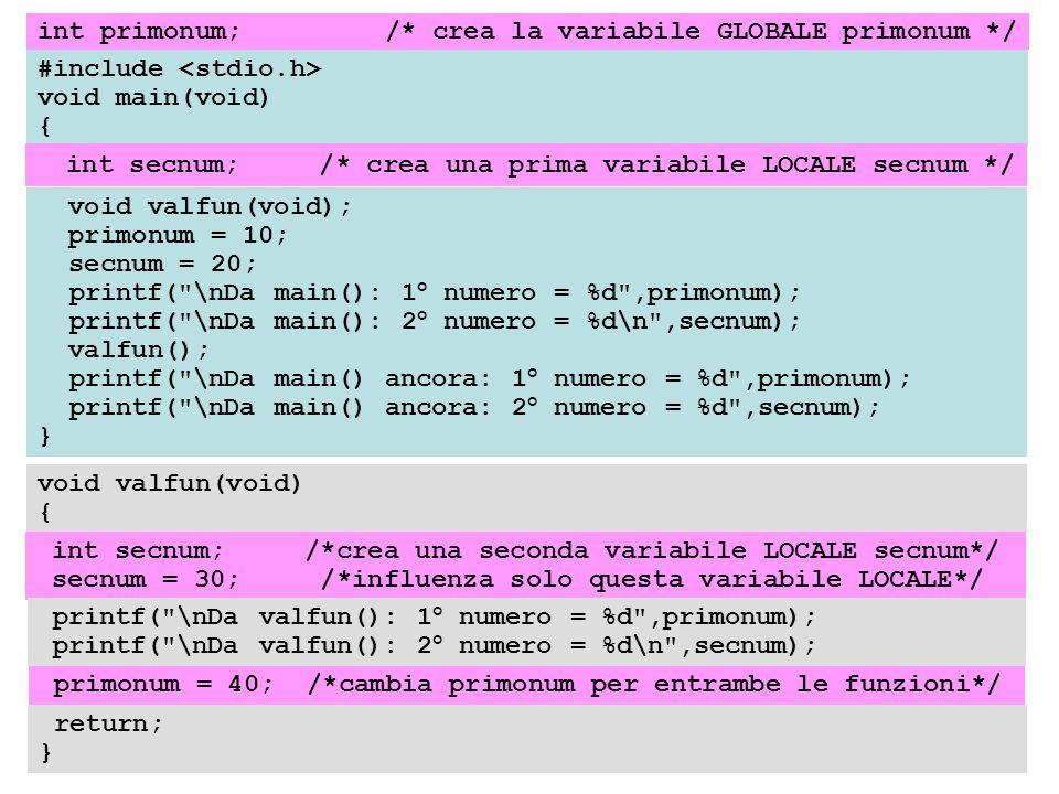 Esso produce la seguente uscita: Il numero il cui indirizzo è in num1_indir è 20.000000 Il numero il cui indirizzo è in num2_indir è 5.000000 void ordinum(double *num1_indir, double *num2_indir) { printf( Il numero il cui indirizzo è in num1_indir è %lf , *num1_indir); printf( \nIl numero il cui indirizzo è in num2_indir è %lf , *num2_indir); } #include void main(void) { double primonum = 20.0, secnum = 5.0; void ordinum(double *, double *); /* prototipo */ } ordinum(&primonum, &secnum); /* chiamata */