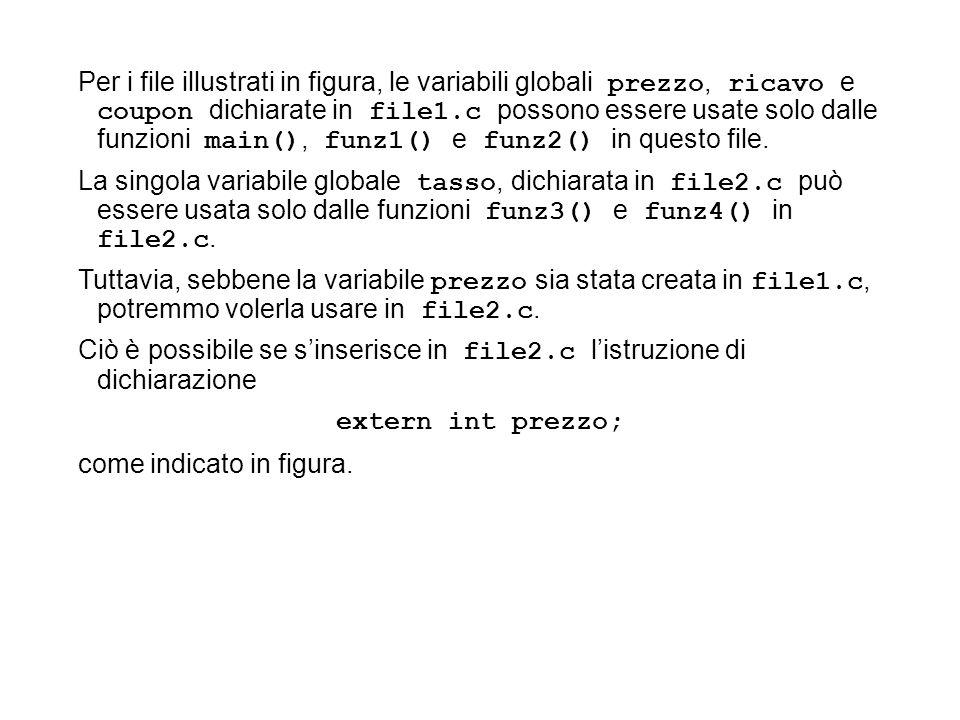 Per i file illustrati in figura, le variabili globali prezzo, ricavo e coupon dichiarate in file1.c possono essere usate solo dalle funzioni main(), f