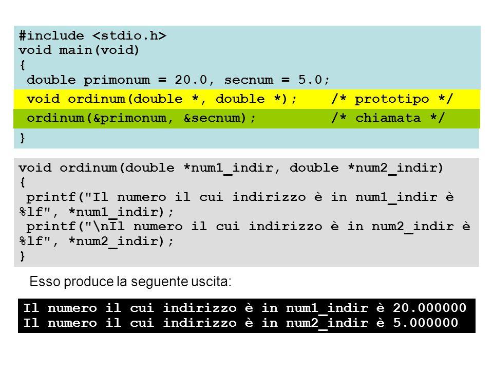 Esso produce la seguente uscita: Il numero il cui indirizzo è in num1_indir è 20.000000 Il numero il cui indirizzo è in num2_indir è 5.000000 void ord