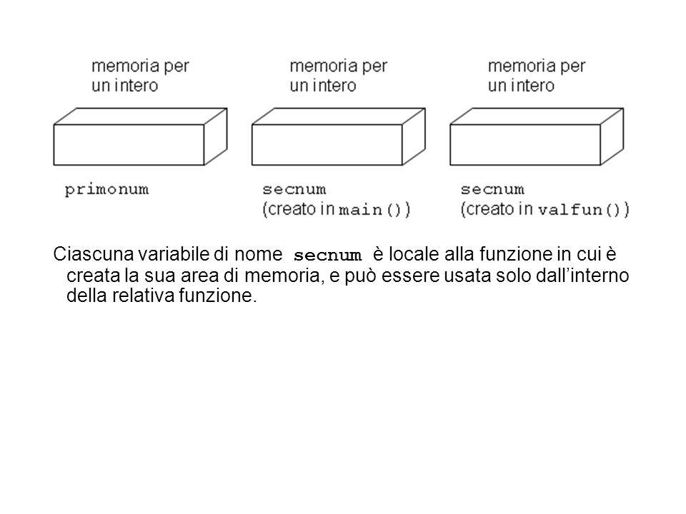 #include void main(void) { int cont; /* cont è variabile AUTO LOCALE */ void testauto(void); /* prototipo di funzione */ for(cont = 1; cont <= 3; ++cont) testauto(); } void testauto(void) { int num = 0; /*crea e pone=0 la variabile AUTO num*/ printf( \nLa variabile automatica num vale %d , num); ++num; return; } Come esempio, consideriamo il programma seguente, dove la funzione testauto() è chiamata tre volte dalla main().