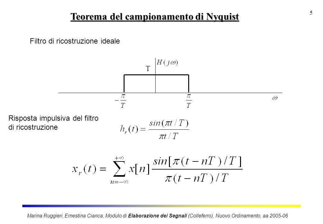 Marina Ruggieri, Ernestina Cianca, Modulo di Elaborazione dei Segnali (Colleferro), Nuovo Ordinamento, aa 2005-06 5 Teorema del campionamento di Nyqui