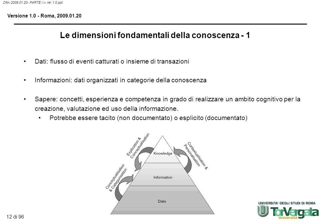 11 di 96 DM– 2009.01.20- PARTE I I– rel. 1.0.ppt Versione 1.0 - Roma, 2009.01.20 Il caso Cott La sfida: coordinare il flusso non strutturato delle inf