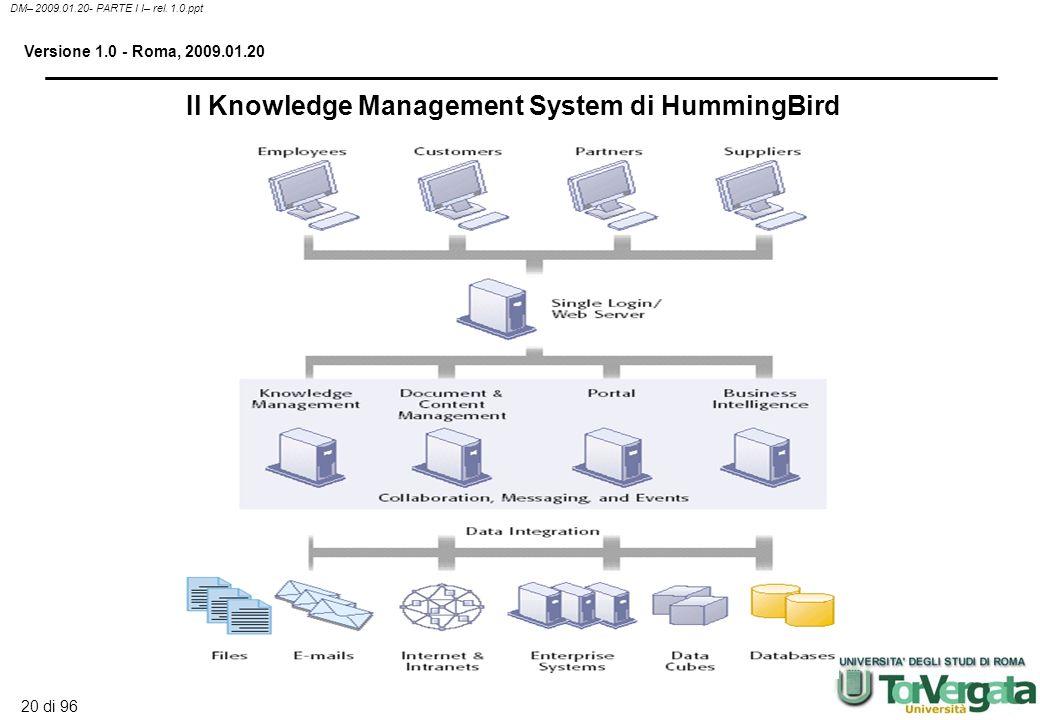 19 di 96 DM– 2009.01.20- PARTE I I– rel. 1.0.ppt Versione 1.0 - Roma, 2009.01.20 Knowledge repository per documentazioni meno strutturate, come le e-m
