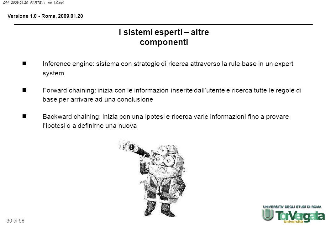29 di 96 DM– 2009.01.20- PARTE I I– rel. 1.0.ppt Versione 1.0 - Roma, 2009.01.20 Regole nel sistema di AI Come funzionano solitamente i sistemi espert
