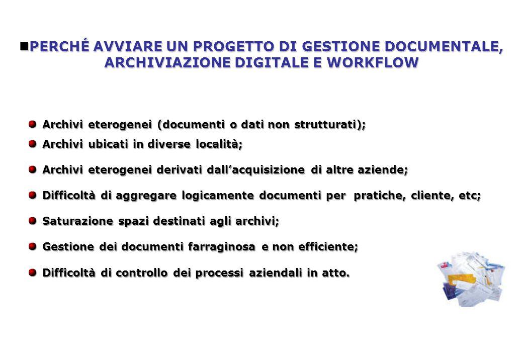 Parte III – Il document management Parte III – Il document management Conoscenza aziendale e valore per limpresa