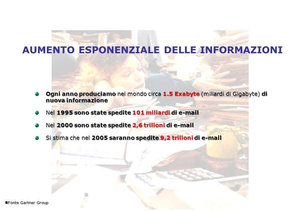 40% : documenti cartacei; 40% : documenti elettronici (realizzati con applicazioni Office, grafica, e-mail, etc); 20% : dati e spool di stampa, proven