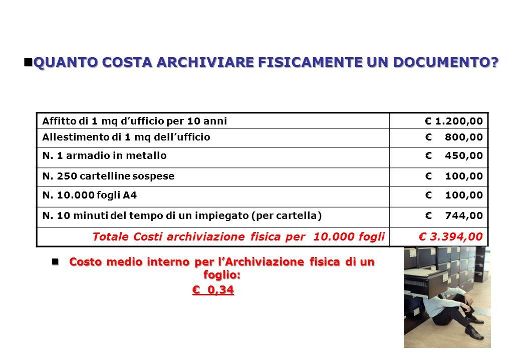 COSTI OCCULTI Il 5% di tutti i documenti viene perso, un ulteriore 3% viene archiviato erroneamente Gli operatori professionali spendono tra il 5 e il