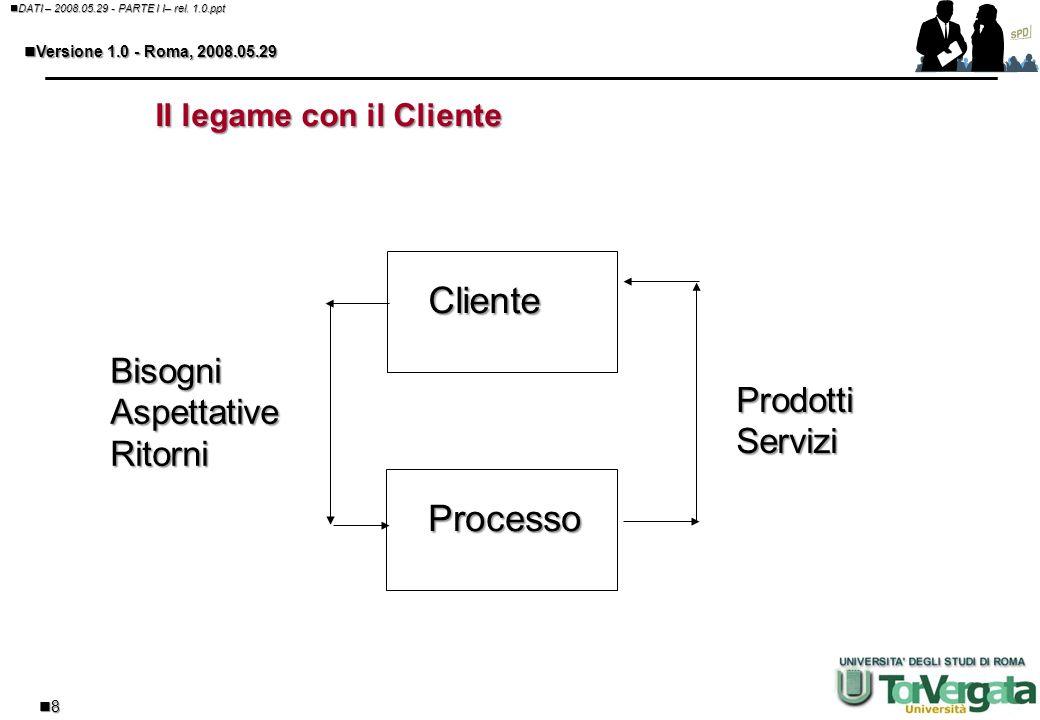 7 DATI – 2008.05.29 - PARTE I I– rel. 1.0.ppt DATI – 2008.05.29 - PARTE I I– rel. 1.0.ppt Versione 1.0 - Roma, 2008.05.29 Versione 1.0 - Roma, 2008.05