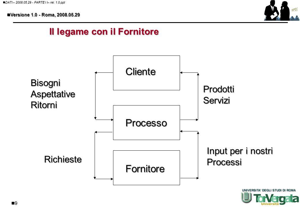 8 DATI – 2008.05.29 - PARTE I I– rel. 1.0.ppt DATI – 2008.05.29 - PARTE I I– rel. 1.0.ppt Versione 1.0 - Roma, 2008.05.29 Versione 1.0 - Roma, 2008.05