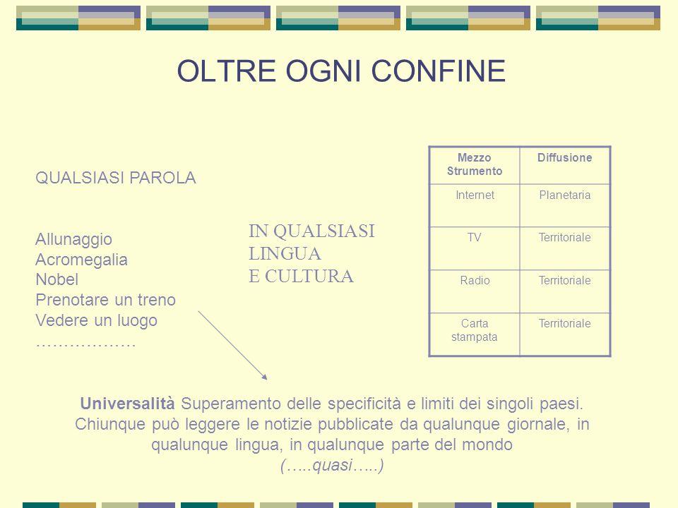 LA SCHERMATA Chiara e piacevole Titolo e testo Mappa Mezzi di navigazione nel sito Link Pubblicità…e trappole