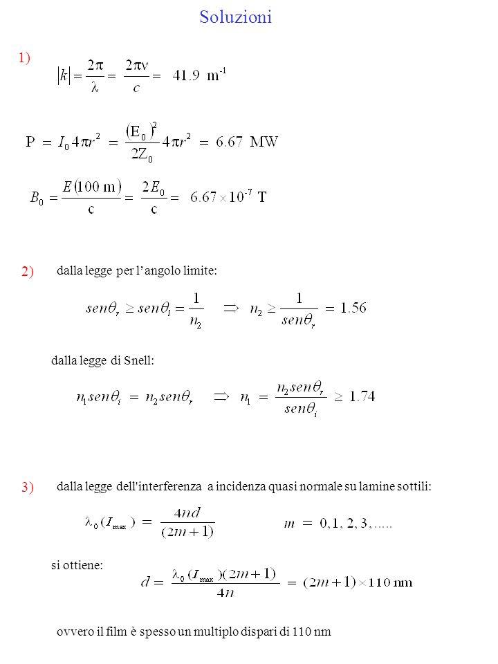 Soluzioni 1) 2) dalla legge per langolo limite: dalla legge di Snell: 3) dalla legge dell'interferenza a incidenza quasi normale su lamine sottili: si