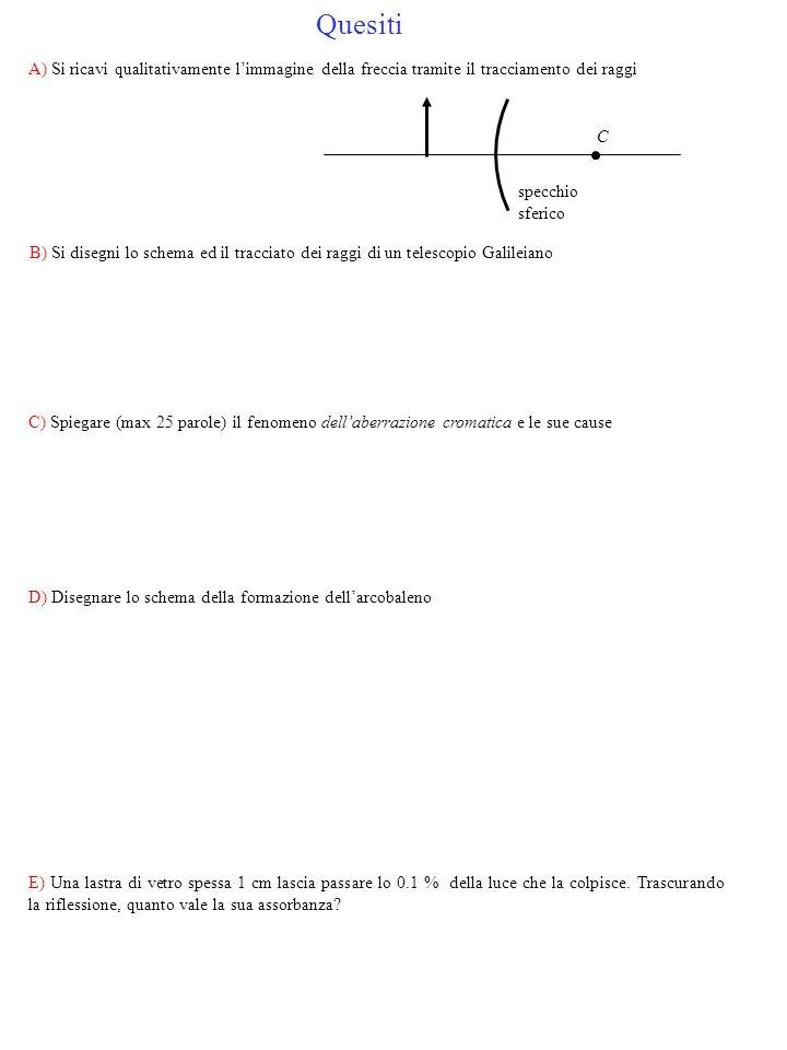 Soluzioni 1) per m = 1 quindi: dalla teoria della diffrazione: 2) s 5 m F
