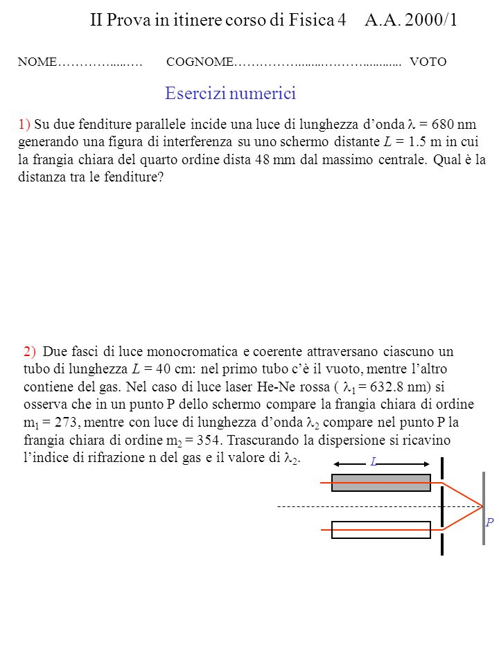 Esercizi numerici 1) Su due fenditure parallele incide una luce di lunghezza donda = 680 nm generando una figura di interferenza su uno schermo distante L = 1.5 m in cui la frangia chiara del quarto ordine dista 48 mm dal massimo centrale.