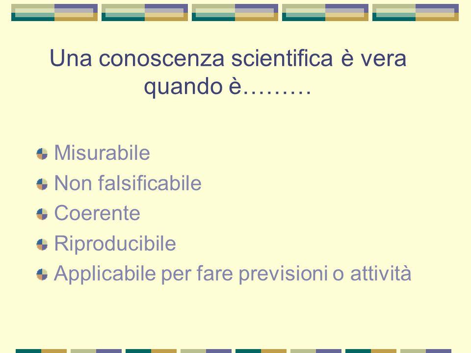 Una conoscenza scientifica è vera quando è……… Misurabile Non falsificabile Coerente Riproducibile Applicabile per fare previsioni o attività