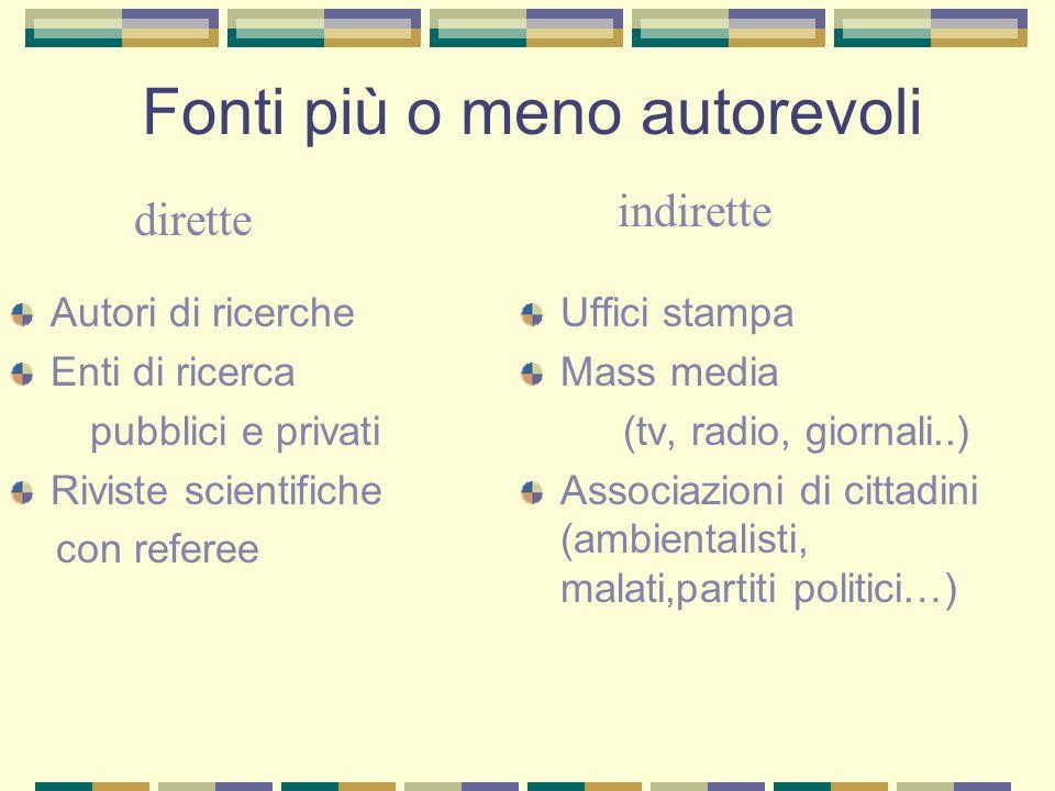 Fonti più o meno autorevoli Autori di ricerche Enti di ricerca pubblici e privati Riviste scientifiche con referee Uffici stampa Mass media (tv, radio