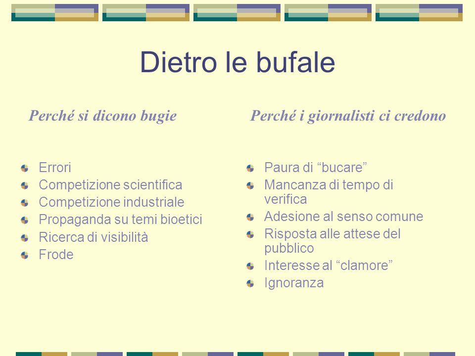 Dietro le bufale Errori Competizione scientifica Competizione industriale Propaganda su temi bioetici Ricerca di visibilità Frode Paura di bucare Manc