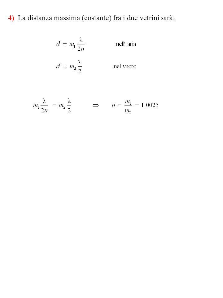 4) La distanza massima (costante) fra i due vetrini sarà: