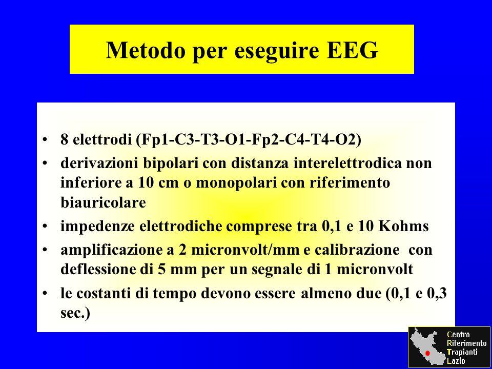 Metodo per eseguire EEG 8 elettrodi (Fp1-C3-T3-O1-Fp2-C4-T4-O2) derivazioni bipolari con distanza interelettrodica non inferiore a 10 cm o monopolari con riferimento biauricolare impedenze elettrodiche comprese tra 0,1 e 10 Kohms amplificazione a 2 micronvolt/mm e calibrazione con deflessione di 5 mm per un segnale di 1 micronvolt le costanti di tempo devono essere almeno due (0,1 e 0,3 sec.)