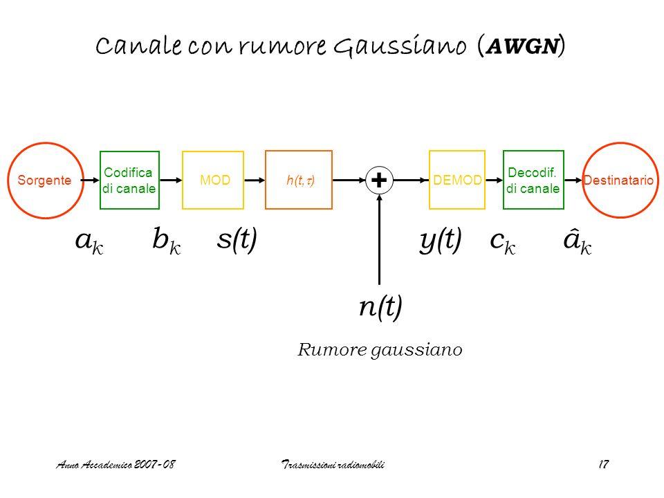 Anno Accademico 2007-08Trasmissioni radiomobili17 Canale con rumore Gaussiano ( AWGN ) h(t, ) DEMODDestinatario Decodif. di canale Sorgente MOD Codifi