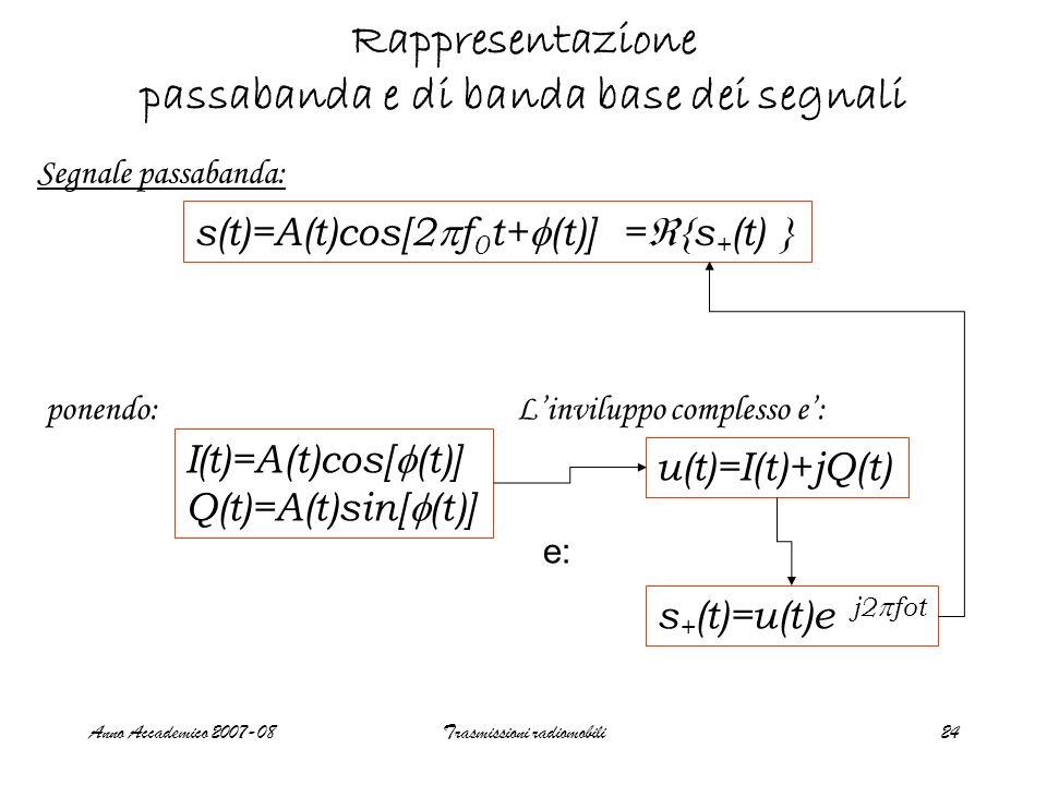 Anno Accademico 2007-08Trasmissioni radiomobili24 Rappresentazione passabanda e di banda base dei segnali s(t)=A(t)cos[2 f 0 t+ (t)] Segnale passaband