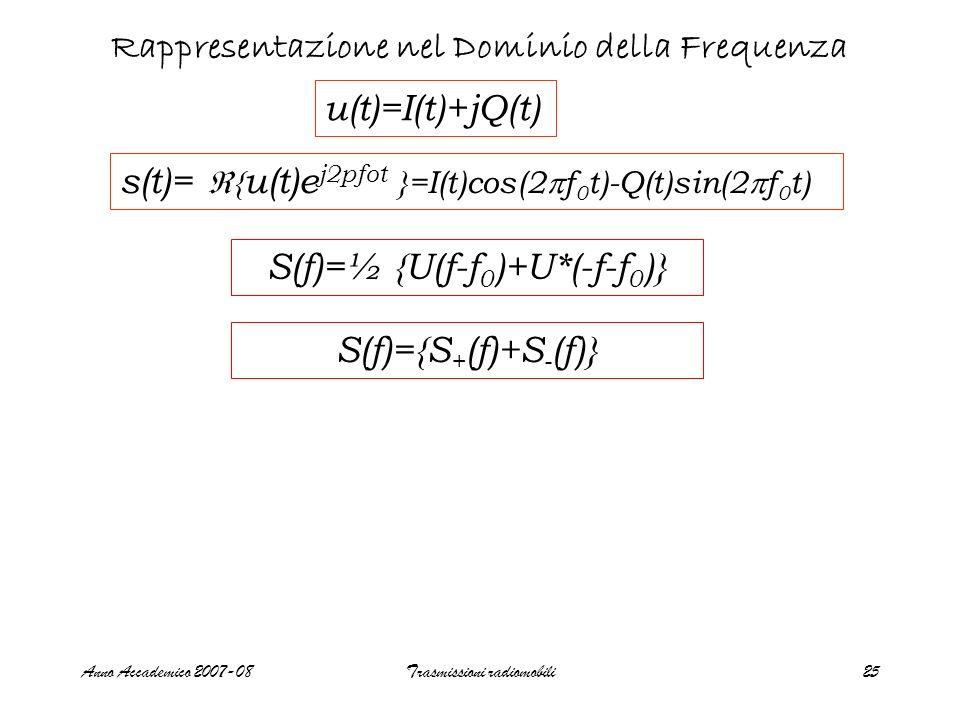 Anno Accademico 2007-08Trasmissioni radiomobili25 Rappresentazione nel Dominio della Frequenza u(t)=I(t)+jQ(t) s(t)= { u(t)e j2pfot }=I(t)cos(2 f 0 t)