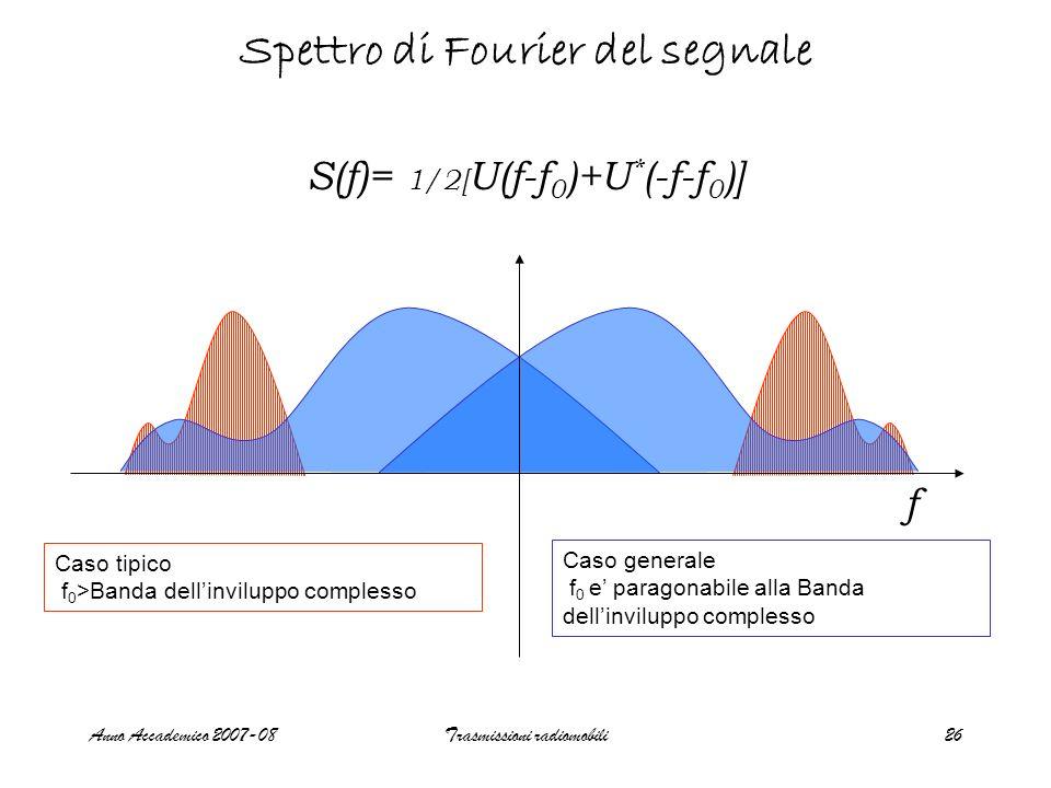 Anno Accademico 2007-08Trasmissioni radiomobili26 Spettro di Fourier del segnale S(f)= 1/2[ U(f-f 0 )+U * (-f-f 0 )] Caso tipico f 0 >Banda dellinvilu