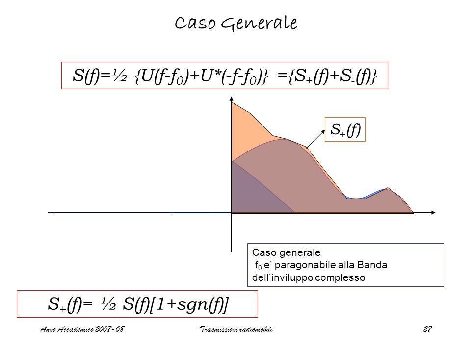 Anno Accademico 2007-08Trasmissioni radiomobili27 Caso Generale S(f)=½ {U(f-f 0 )+U*(-f-f 0 )} ={S + (f)+S - (f)} Caso generale f 0 e paragonabile all