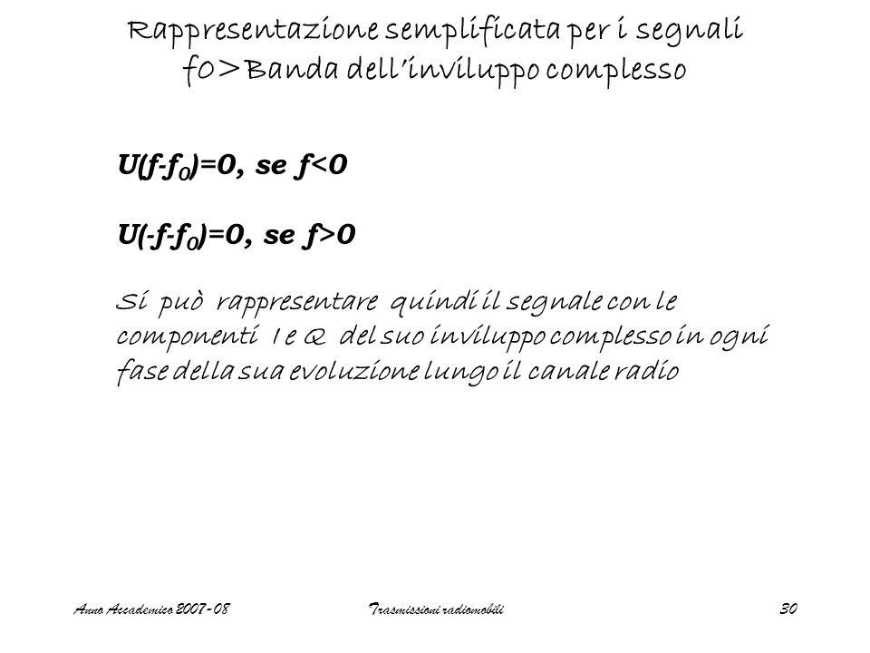 Anno Accademico 2007-08Trasmissioni radiomobili30 Rappresentazione semplificata per i segnali f0>Banda dellinviluppo complesso U(f-f 0 )=0, se f<0 U(-