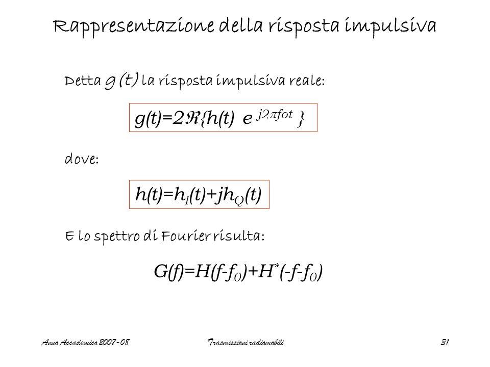 Anno Accademico 2007-08Trasmissioni radiomobili31 Rappresentazione della risposta impulsiva g(t)=2 {h(t) e j2 fot } Detta g(t) la risposta impulsiva r