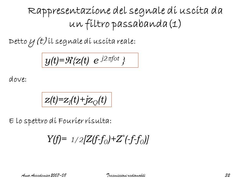 Anno Accademico 2007-08Trasmissioni radiomobili32 Rappresentazione del segnale di uscita da un filtro passabanda(1) y(t)= {z(t) e j2 fot } Detto y(t)