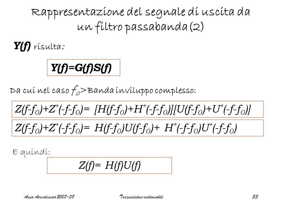 Anno Accademico 2007-08Trasmissioni radiomobili33 Rappresentazione del segnale di uscita da un filtro passabanda(2) Y(f)=G(f)S(f) Y(f) risulta : Da cu