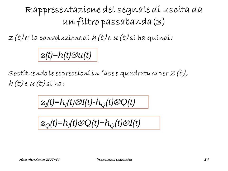 Anno Accademico 2007-08Trasmissioni radiomobili34 Rappresentazione del segnale di uscita da un filtro passabanda(3) z(t)=h(t) u(t) z(t) e la convoluzi