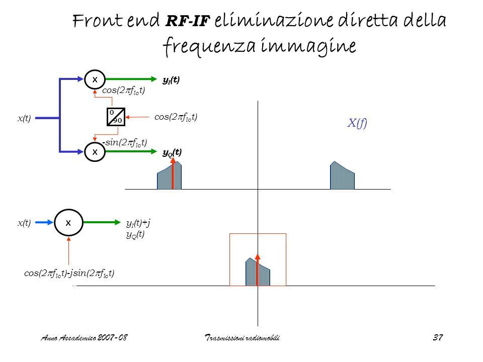 Anno Accademico 2007-08Trasmissioni radiomobili37 Front end RF-IF eliminazione diretta della frequenza immagine X(f) x(t) X X 0 90 cos(2 f lo t) y I (