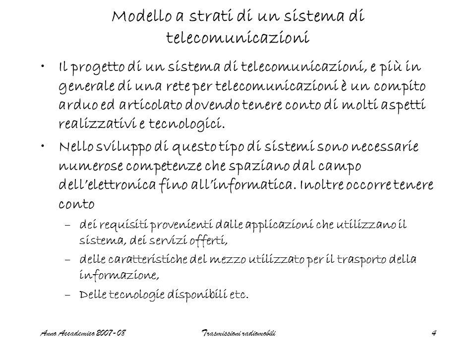 Anno Accademico 2007-08Trasmissioni radiomobili4 Modello a strati di un sistema di telecomunicazioni Il progetto di un sistema di telecomunicazioni, e