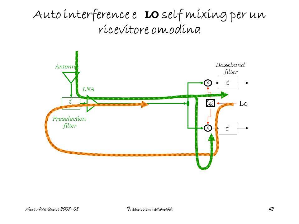 Anno Accademico 2007-08Trasmissioni radiomobili42 Auto interference e LO self mixing per un ricevitore omodina Antenna Baseband filter X ~ ~ ~ X ~ ~ L