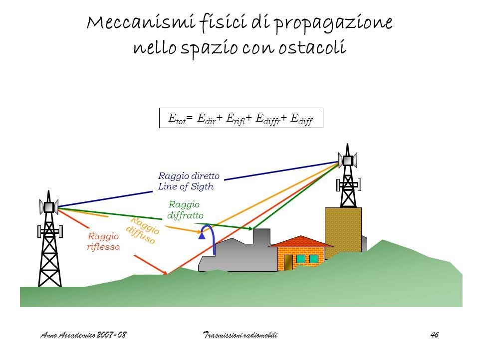 Anno Accademico 2007-08Trasmissioni radiomobili46 Meccanismi fisici di propagazione nello spazio con ostacoli Ē tot = Ē dir + Ē rifl + Ē diffr + Ē dif