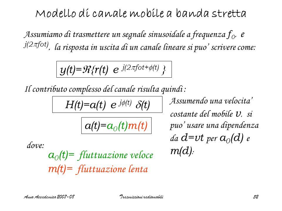 Anno Accademico 2007-08Trasmissioni radiomobili52 Modello di canale mobile a banda stretta y(t)= {r(t) e j(2 fot+ (t) } Assumiamo di trasmettere un se
